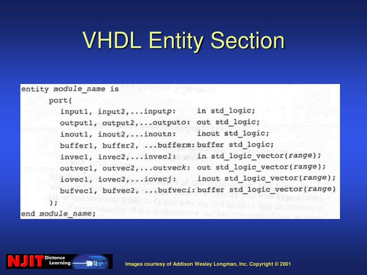 VHDL Entity Section