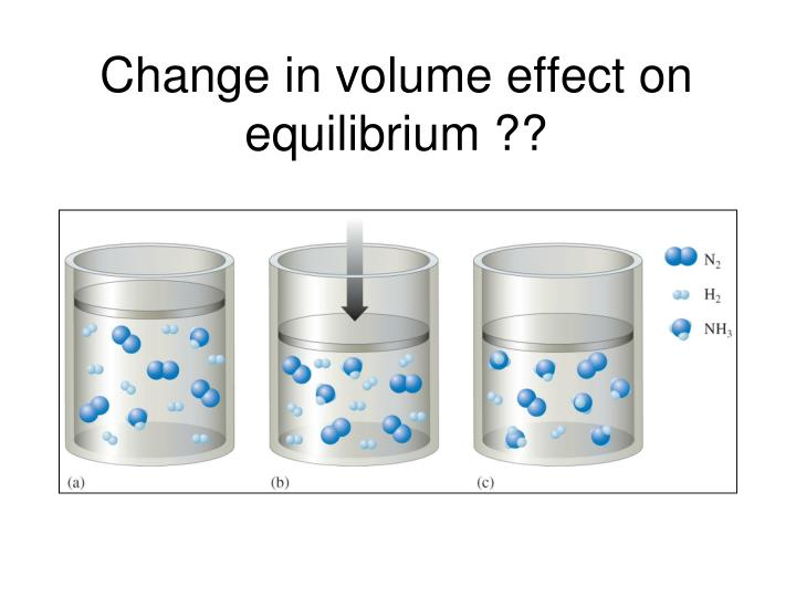 Change in volume effect on equilibrium ??