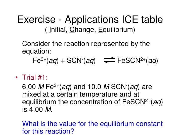 Exercise - Applications ICE table