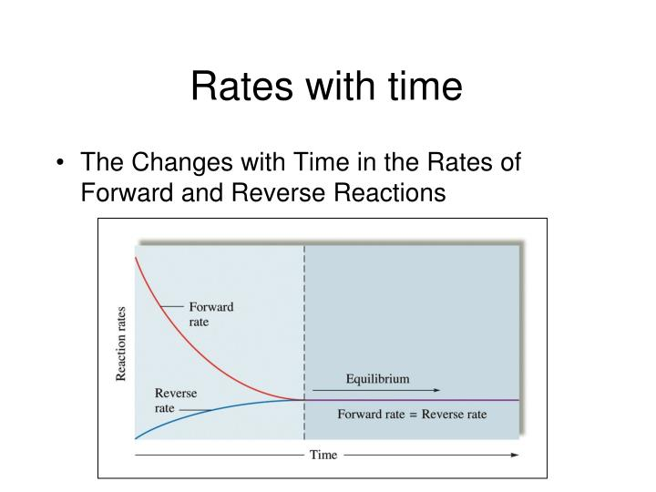Rates with time