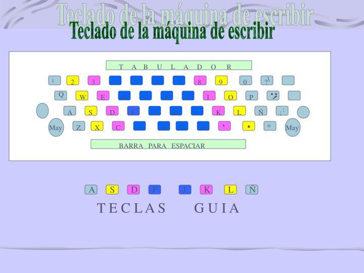 Teclado de la máquina de escribir