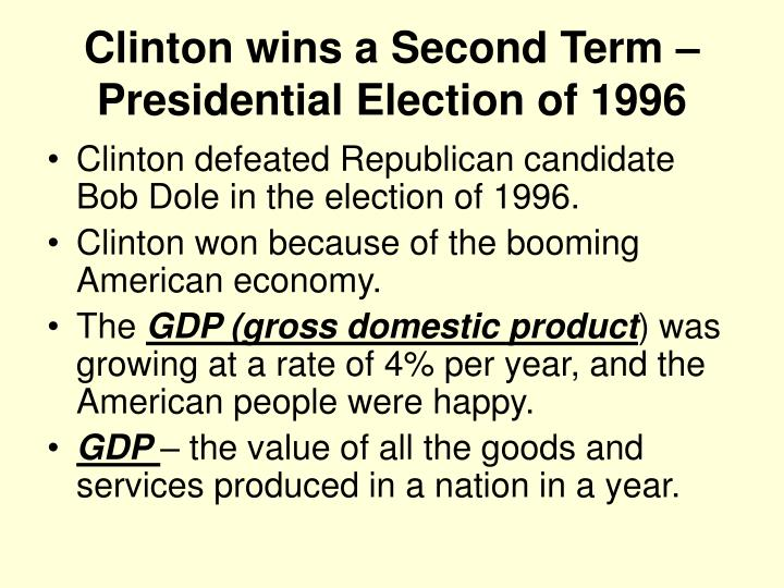 Clinton wins a Second Term – Presidential Election of 1996
