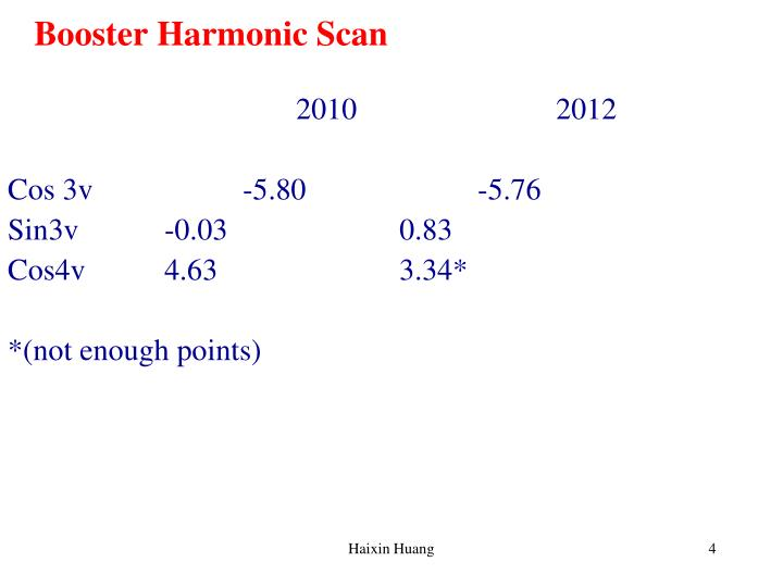 Booster Harmonic Scan