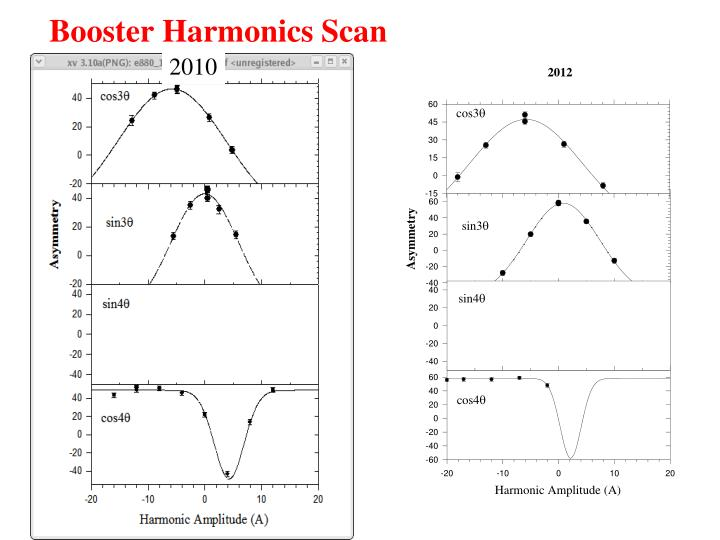 Booster Harmonics Scan