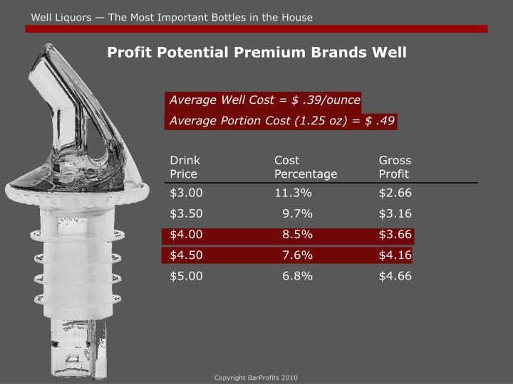 Profit Potential Premium Brands Well