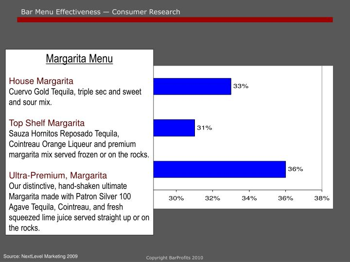 Bar Menu Effectiveness — Consumer Research