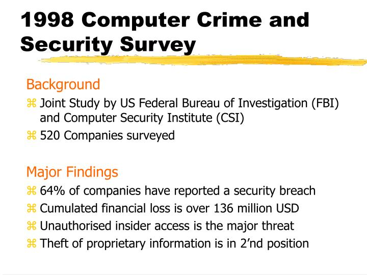 1998 Computer Crime and Security Survey