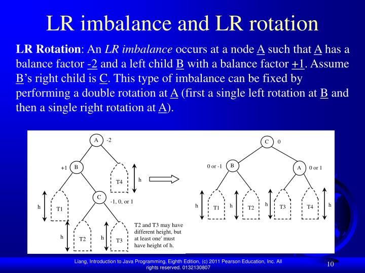LR imbalance and LR rotation