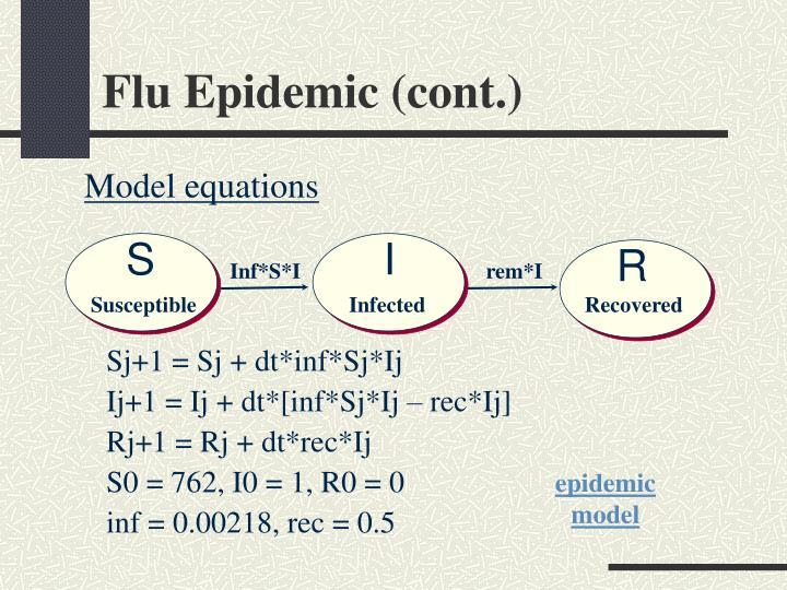 Flu Epidemic (cont.)