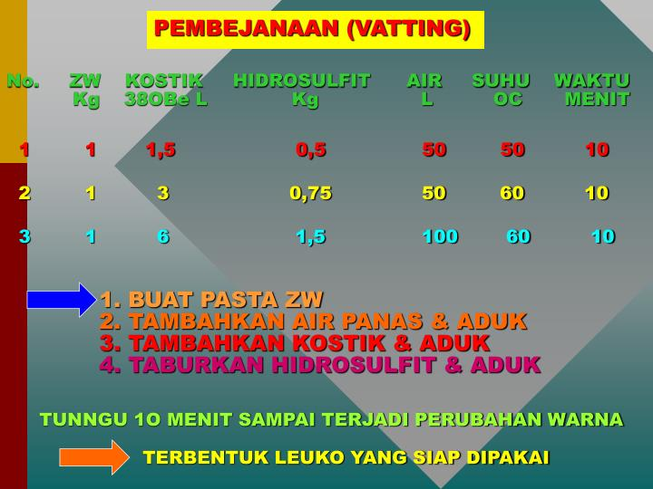 PEMBEJANAAN (VATTING)