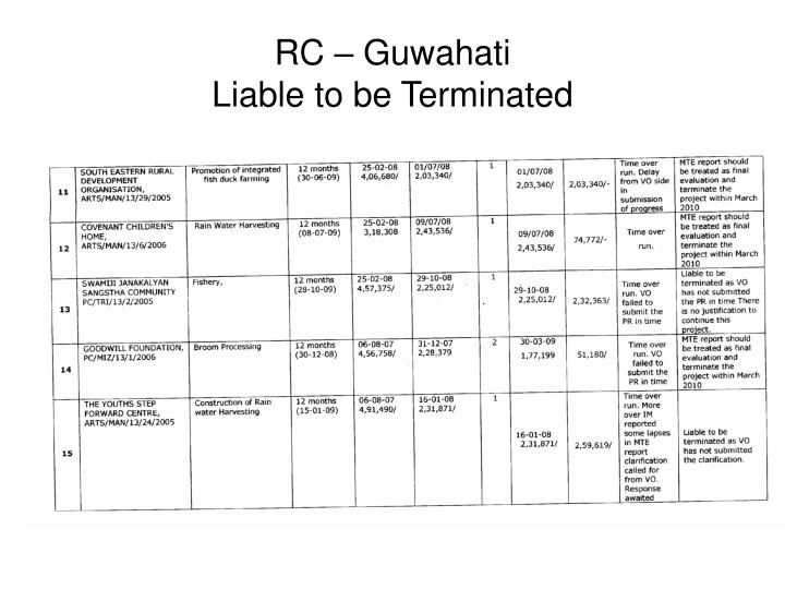 Rc guwahati liable to be terminated2