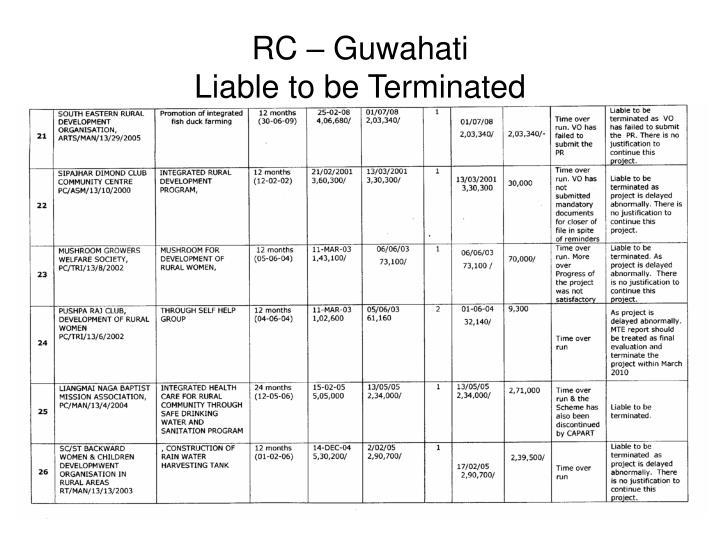 RC – Guwahati