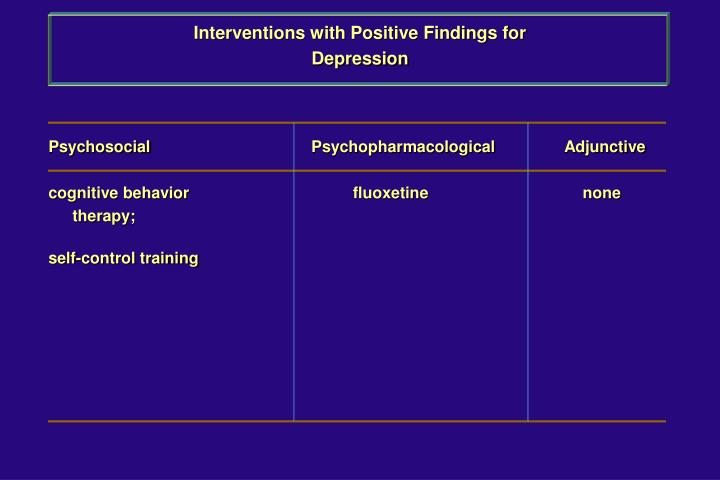 Interventions with Positive Findings for