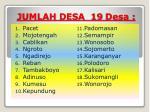 jumlah desa 19 desa