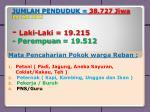 jumlah penduduk 38 727 jiwa per mei 2012 laki laki 19 215 perempuan 19 512