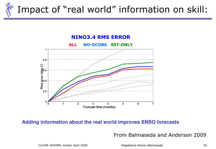 "Impact of ""real world"" information on skill:"
