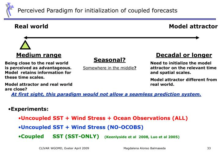 Perceived Paradigm for initialization of coupled forecasts