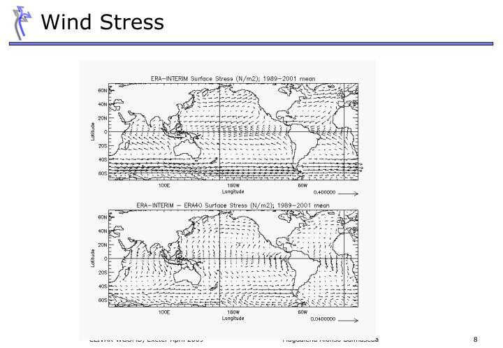 Wind Stress