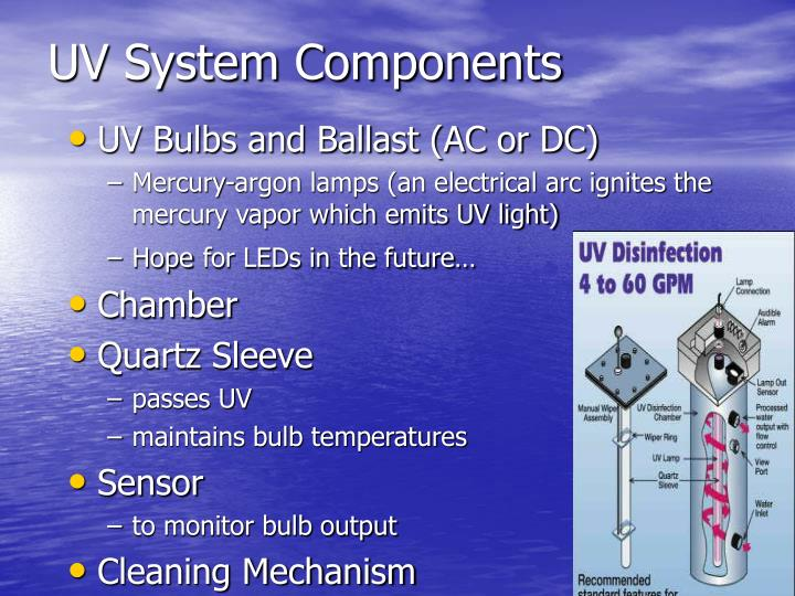 UV System Components