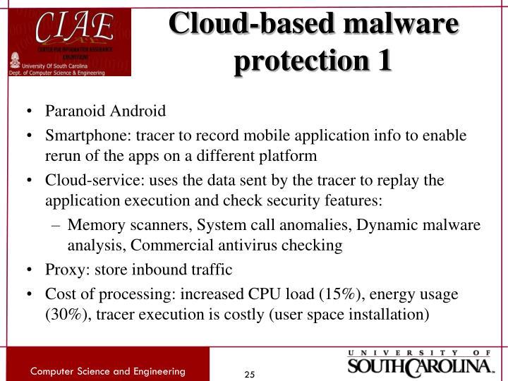 Cloud-based malware protection 1