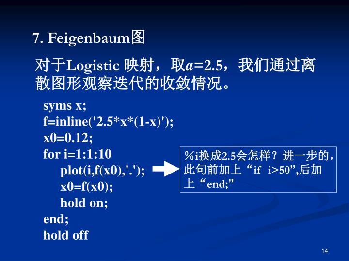 7. Feigenbaum