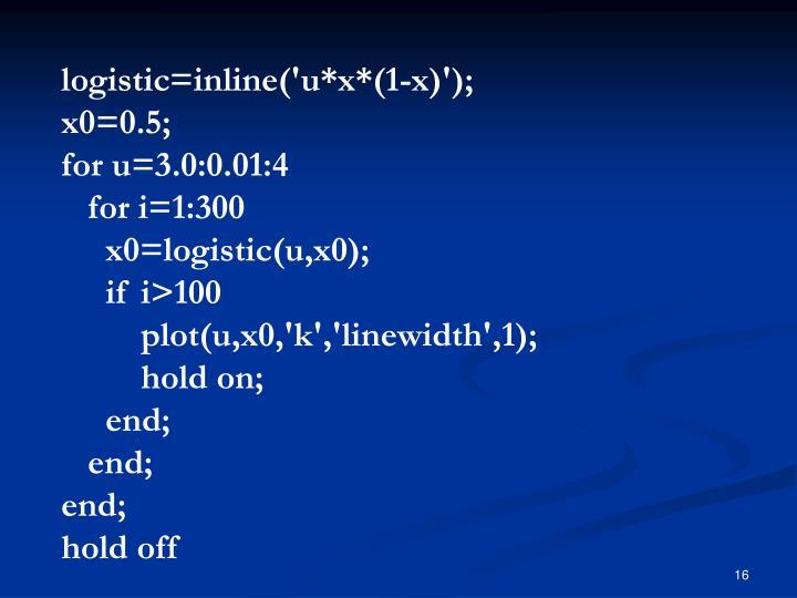 logistic=inline('u*x*(1-x)');