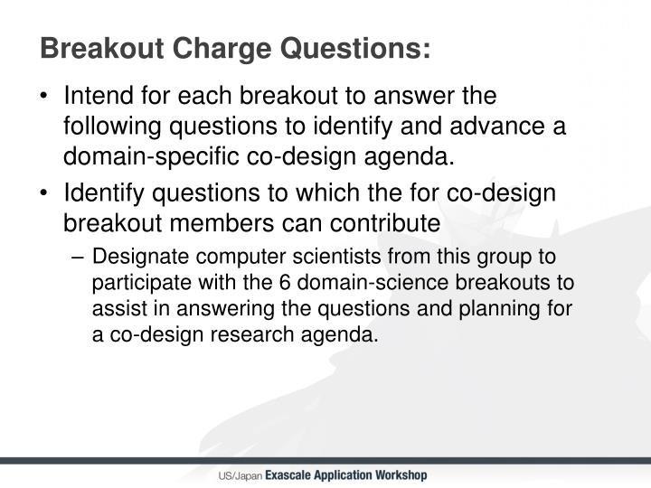 Breakout Charge Questions: