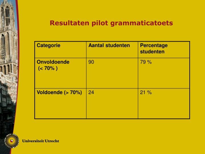 Resultaten pilot grammaticatoets