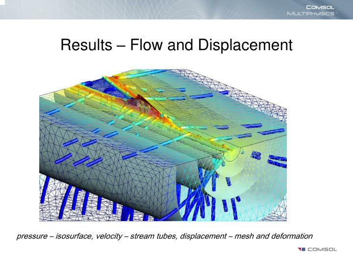 Results – Flow and Displacement