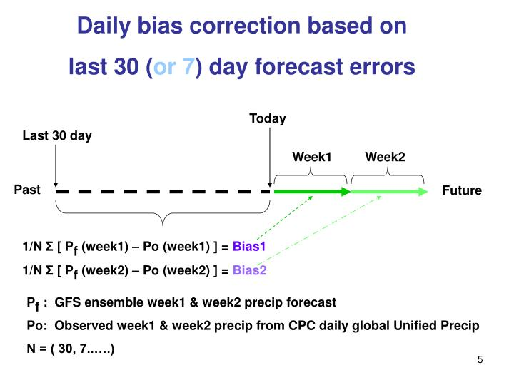 Daily bias correction based on