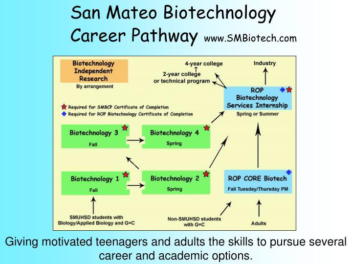 San Mateo Biotechnology