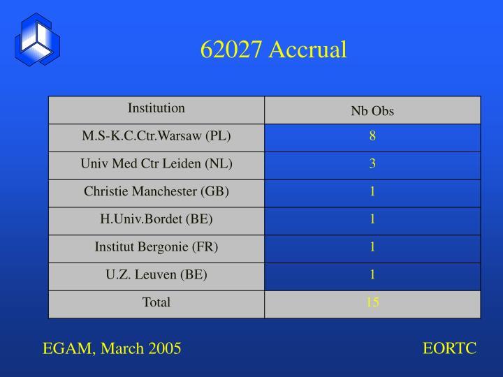 62027 Accrual