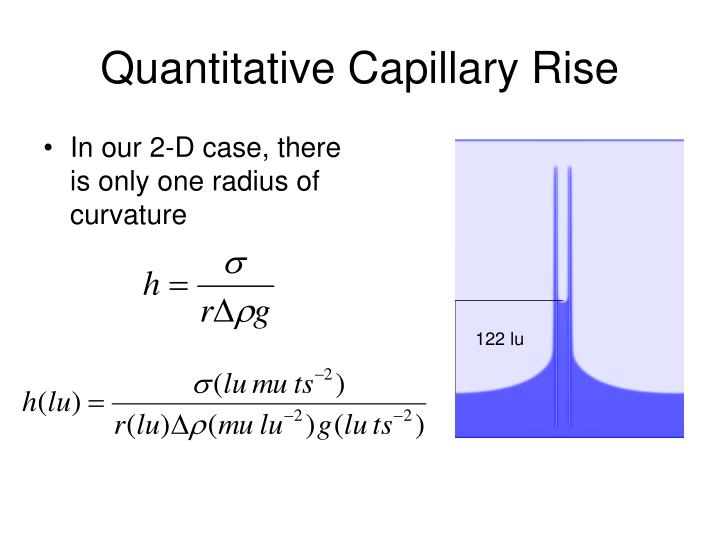 Quantitative Capillary Rise