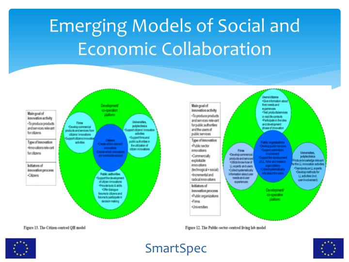 Emerging Models of Social and Economic