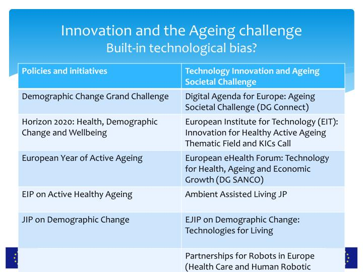 Innovation and the Ageing challenge