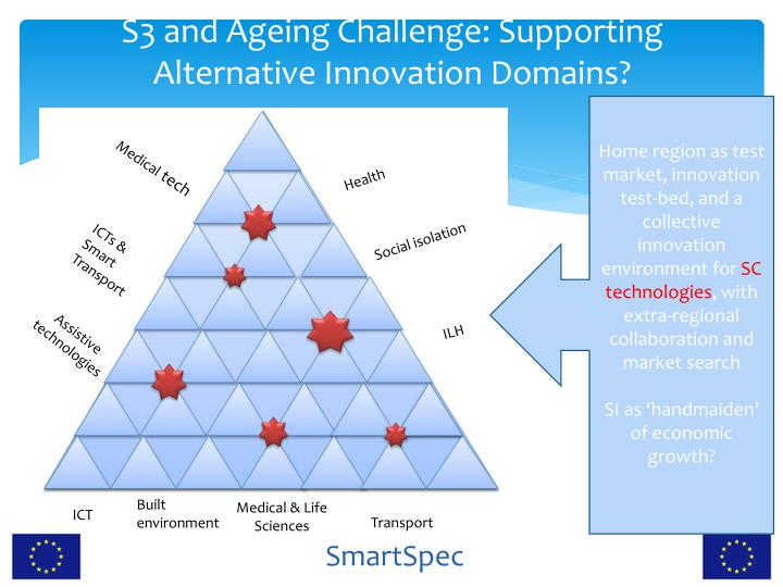 S3 and Ageing Challenge: Supporting Alternative Innovation Domains?