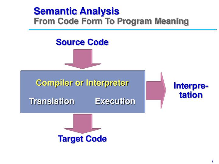 Semantic analysis from code form to program meaning