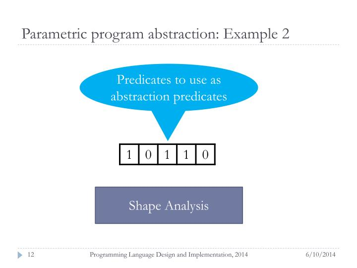 Parametric program abstraction: Example