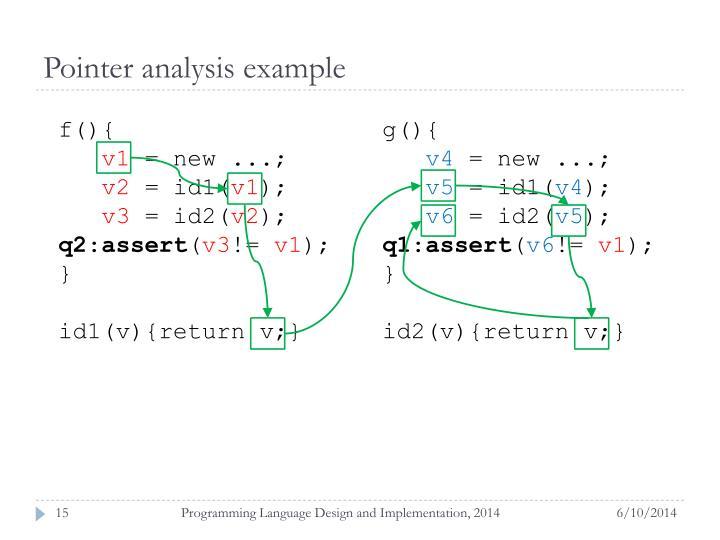 Pointer analysis example