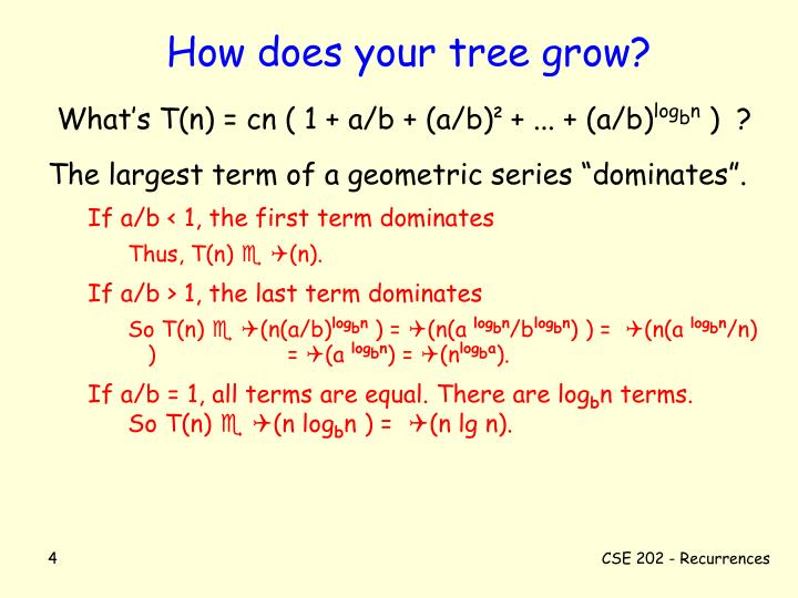 How does your tree grow?