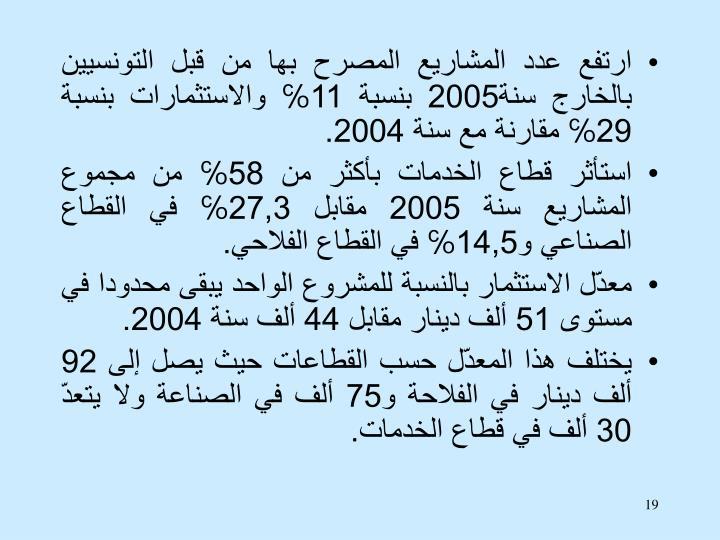 ارتفع عدد المشاريع المصرح بها من قبل التونسيين بالخارج سنة