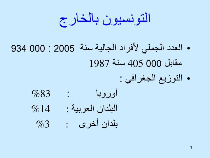 التونسيون بالخارج