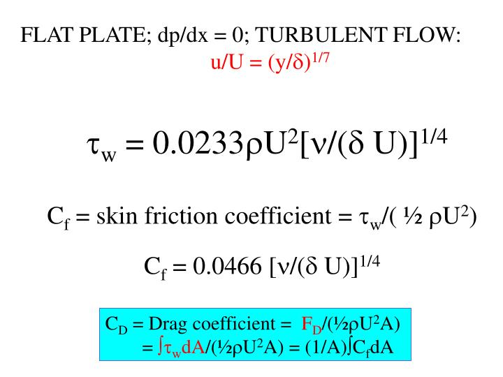 FLAT PLATE; dp/dx = 0; TURBULENT FLOW: