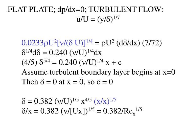 FLAT PLATE; dp/dx=0; TURBULENT FLOW: