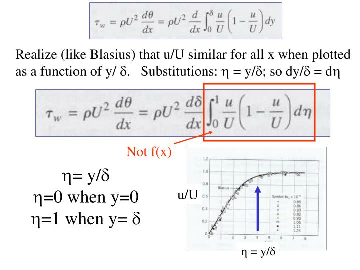 Realize (like Blasius) that u/U similar for all x when plotted