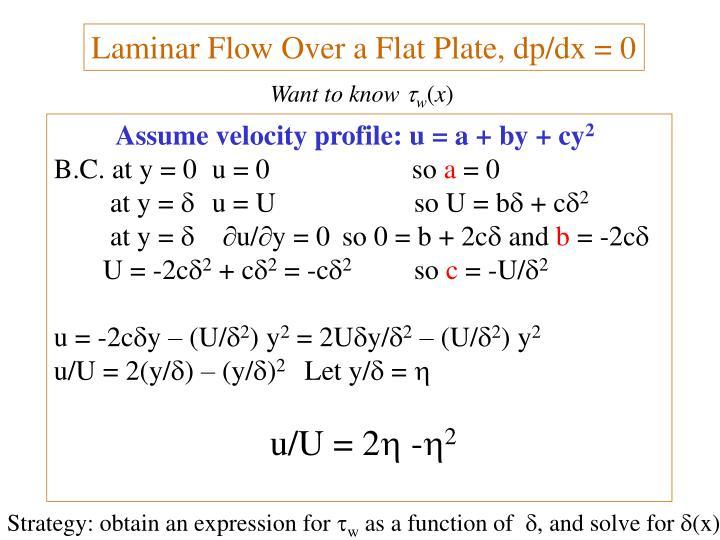 Laminar Flow Over a Flat Plate, dp/dx = 0