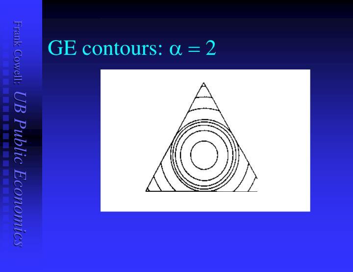 GE contours:
