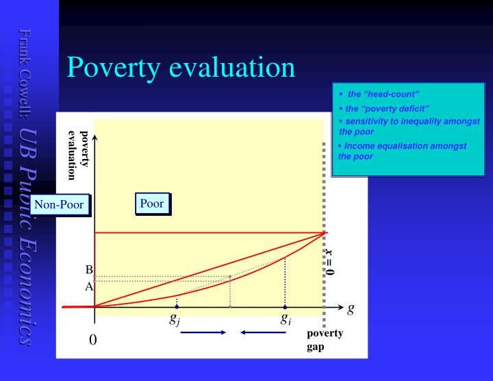 Poverty evaluation