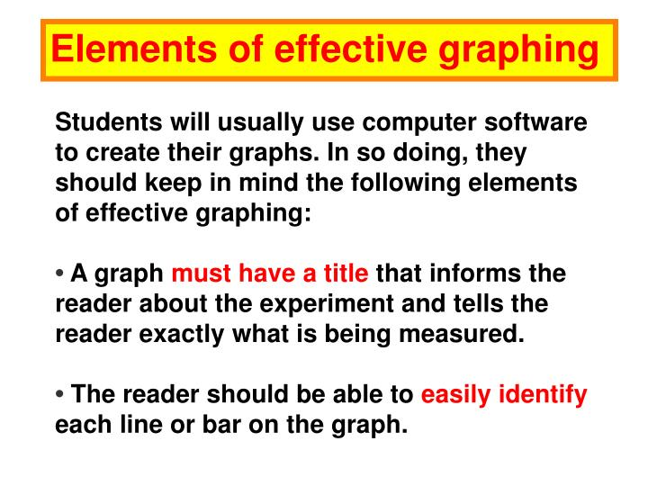 Elements of effective graphing