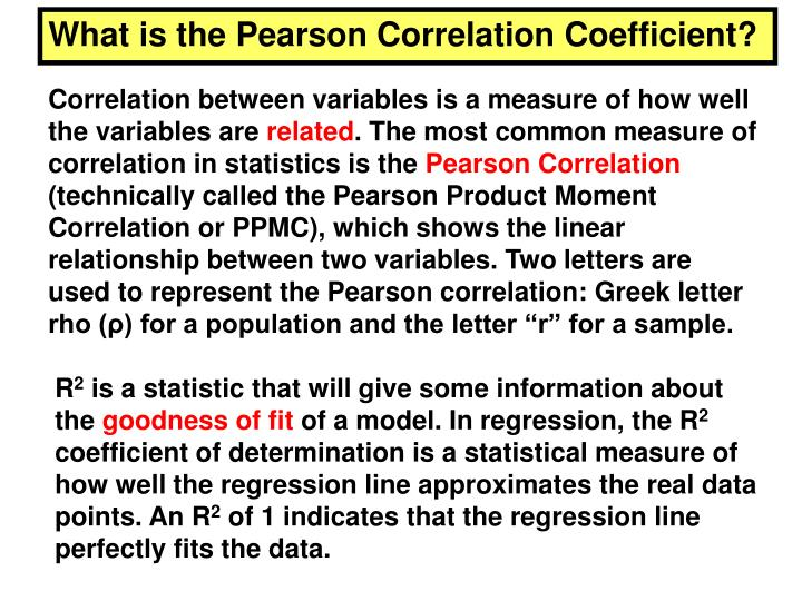 What is the Pearson Correlation Coefficient?